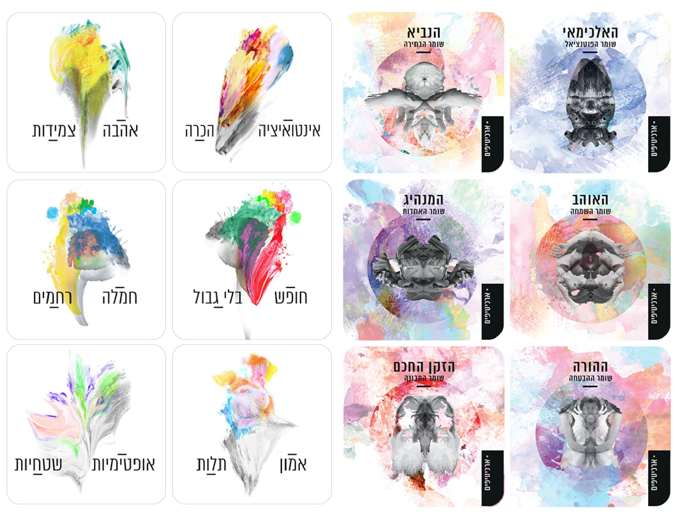 מיתוג | creative | פיתוח שפה מיתוגית | עיצוב אריזות | Packaging | עיצוב אריזות | NotFromHere